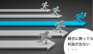 競合対策・海外製品・利益アップ・コストダウン